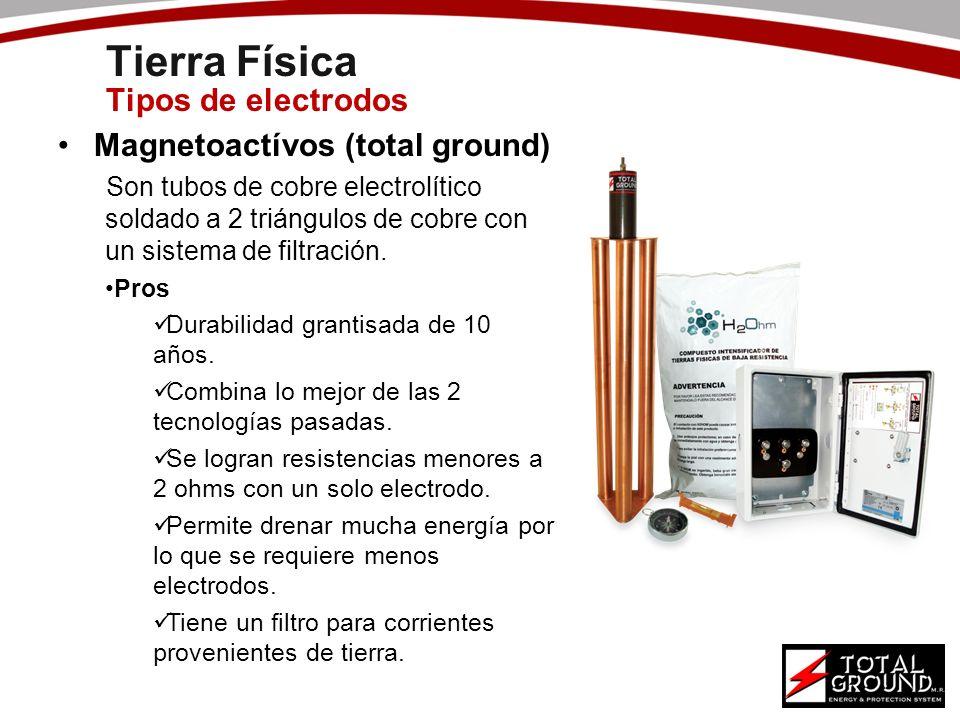 Tierra Física Tipos de electrodos Magnetoactívos (total ground)