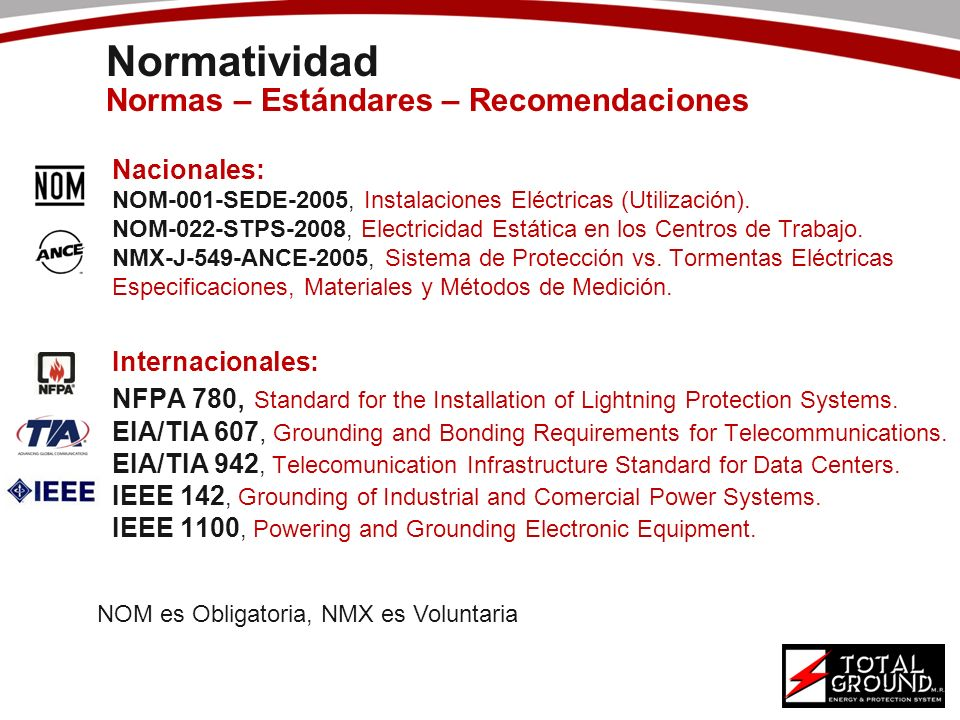 Normatividad Normas – Estándares – Recomendaciones Nacionales: