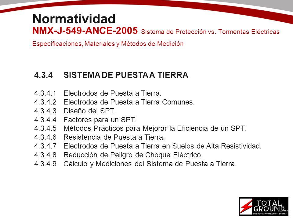 Normatividad NMX-J-549-ANCE-2005 Sistema de Protección vs. Tormentas Eléctricas Especificaciones, Materiales y Métodos de Medición.