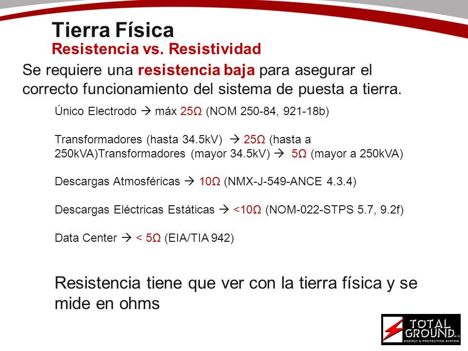 Tierra Física Resistencia vs. Resistividad.