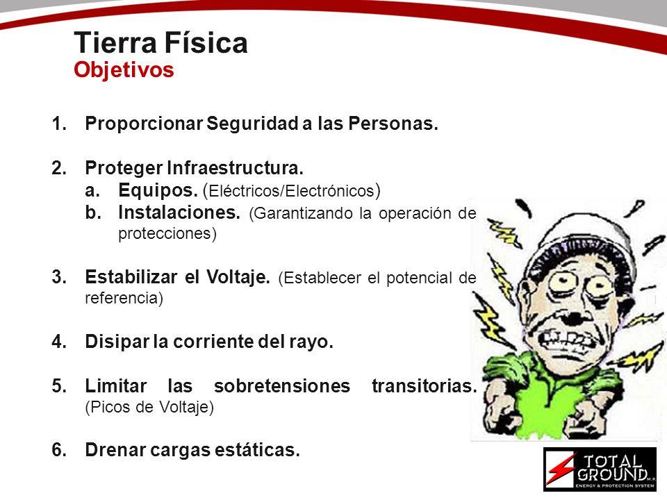 Tierra Física Objetivos Proporcionar Seguridad a las Personas.
