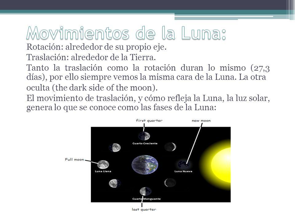 Movimientos de la Luna: