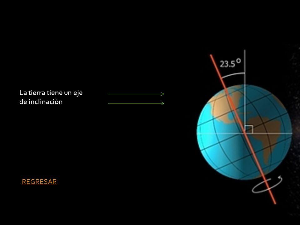 La tierra tiene un eje de inclinación
