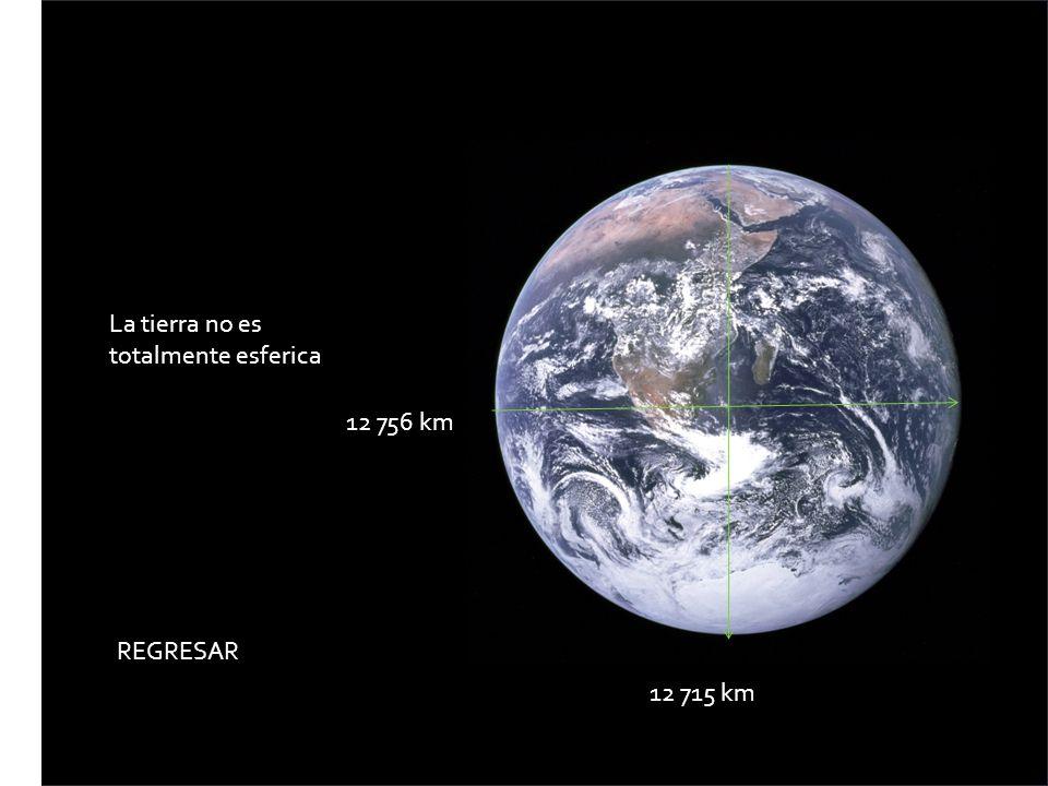 La tierra no es totalmente esferica