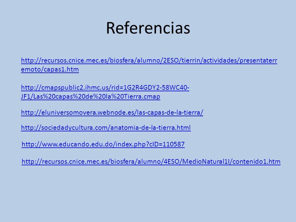 Referencias http://recursos.cnice.mec.es/biosfera/alumno/2ESO/tierrin/actividades/presentaterremoto/capas1.htm.