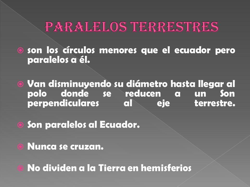Paralelos terrestres son los círculos menores que el ecuador pero paralelos a él.
