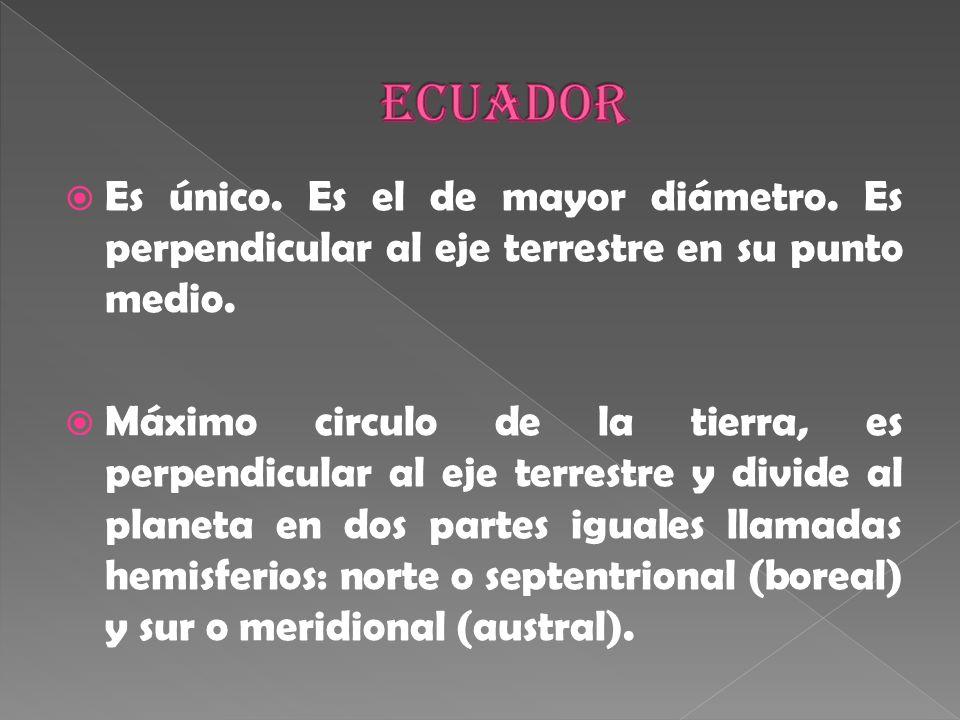Ecuador Es único. Es el de mayor diámetro. Es perpendicular al eje terrestre en su punto medio.
