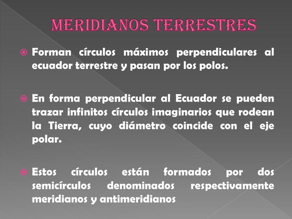 Meridianos terrestres