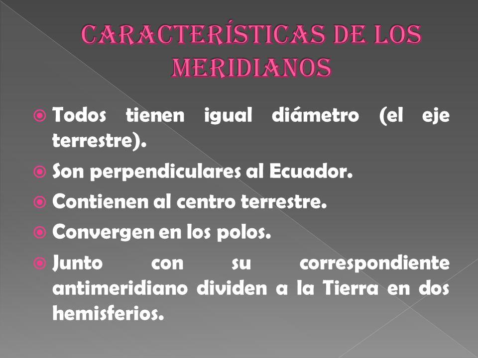 Características de los meridianos