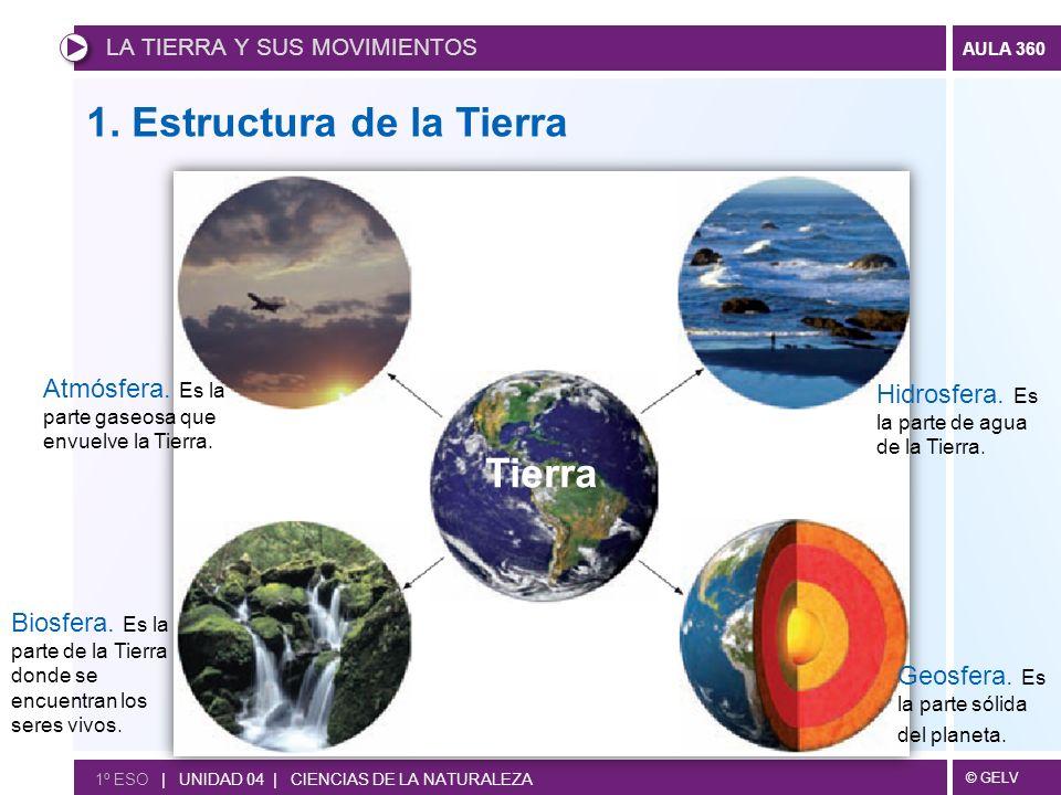 1. Estructura de la Tierra