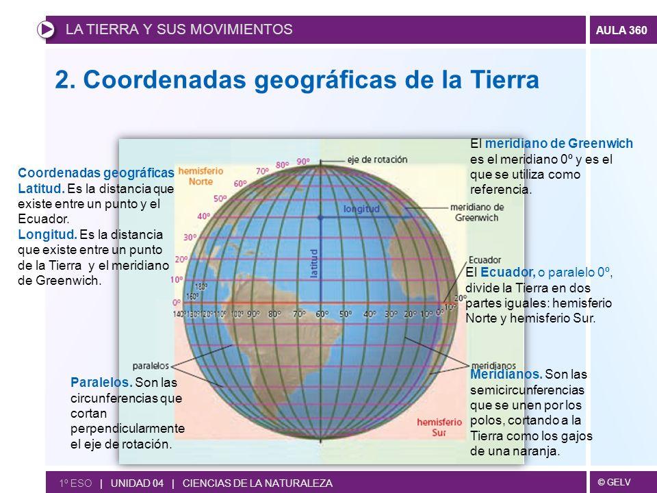 2. Coordenadas geográficas de la Tierra