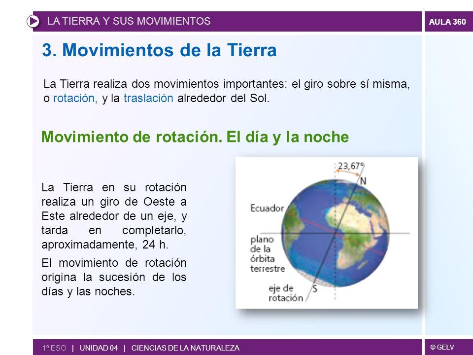 3. Movimientos de la Tierra