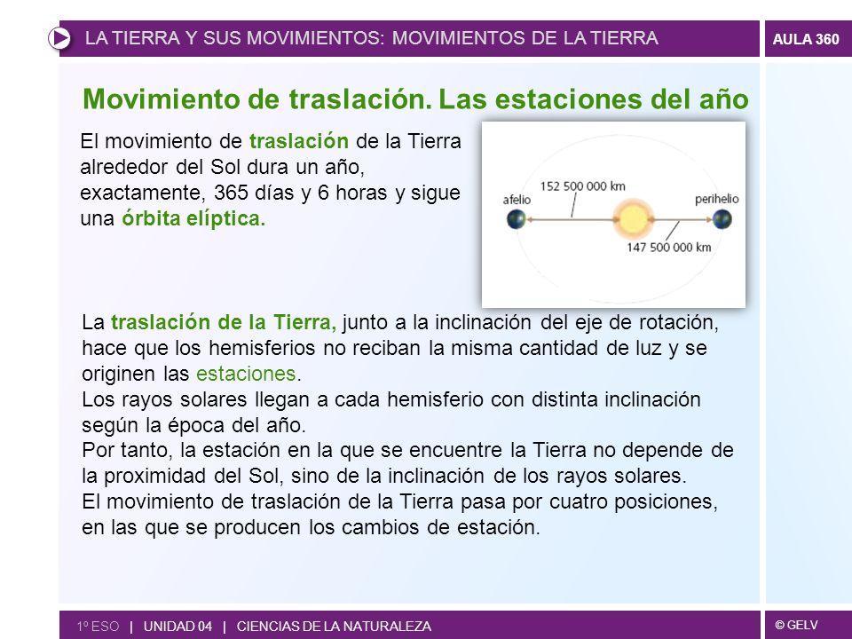 Movimiento de traslación. Las estaciones del año