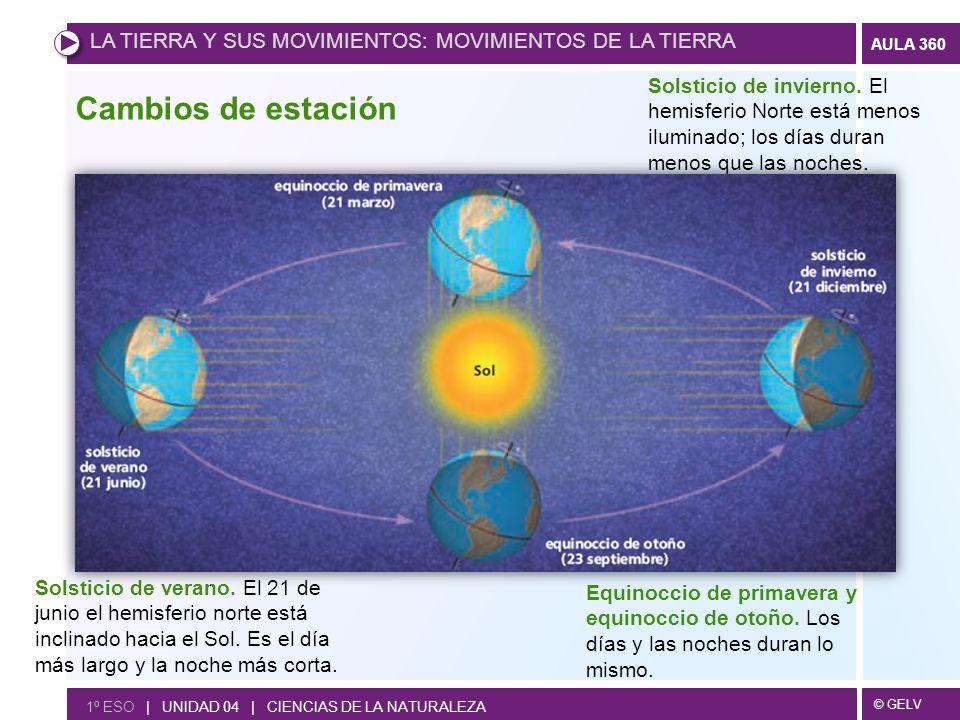 LA TIERRA Y SUS MOVIMIENTOS: MOVIMIENTOS DE LA TIERRA