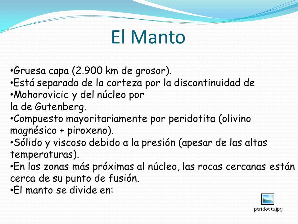 El Manto Gruesa capa (2.900 km de grosor).
