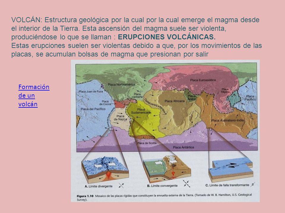 VOLCÁN: Estructura geológica por la cual por la cual emerge el magma desde el interior de la Tierra. Esta ascensión del magma suele ser violenta, produciéndose lo que se llaman : ERUPCIONES VOLCÁNICAS.