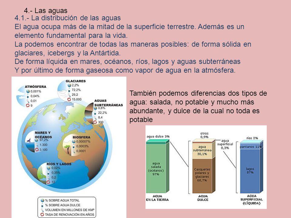 4.- Las aguas 4.1.- La distribución de las aguas.