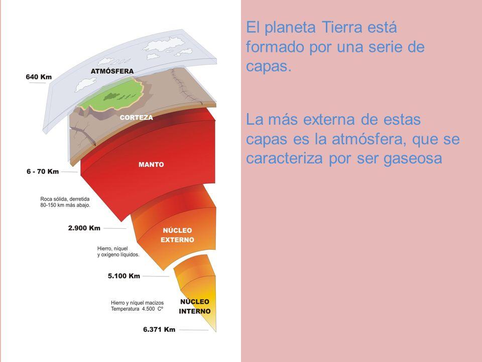 El planeta Tierra está formado por una serie de capas.
