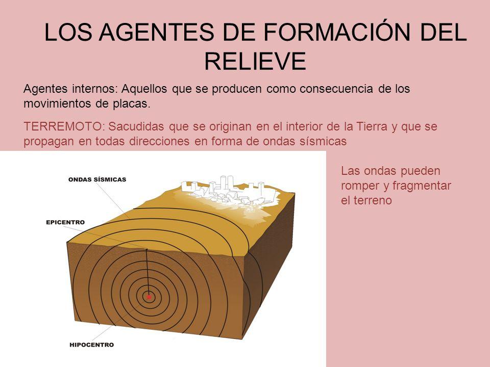 LOS AGENTES DE FORMACIÓN DEL RELIEVE