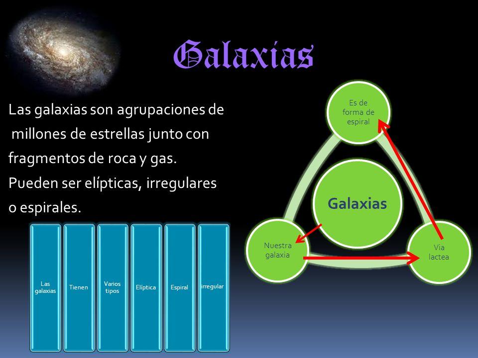 Galaxias Galaxias. Es de forma de espiral. Via lactea. Nuestra galaxia.