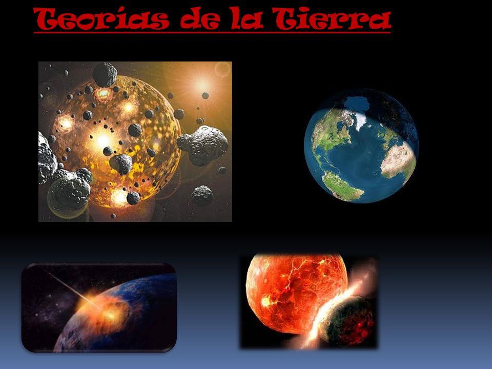 Teorías de la Tierra