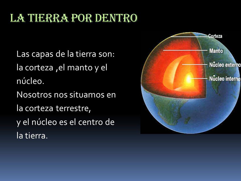 La Tierra por dentro