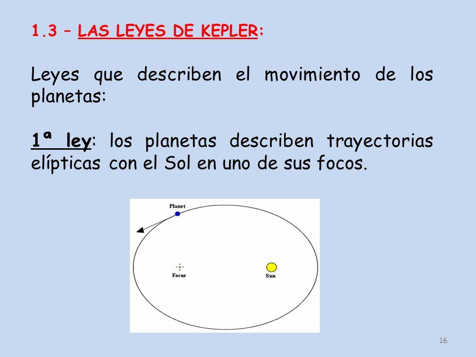 Leyes que describen el movimiento de los planetas: