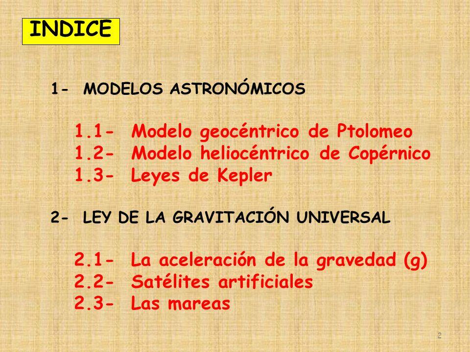 INDICE 1.1- Modelo geocéntrico de Ptolomeo
