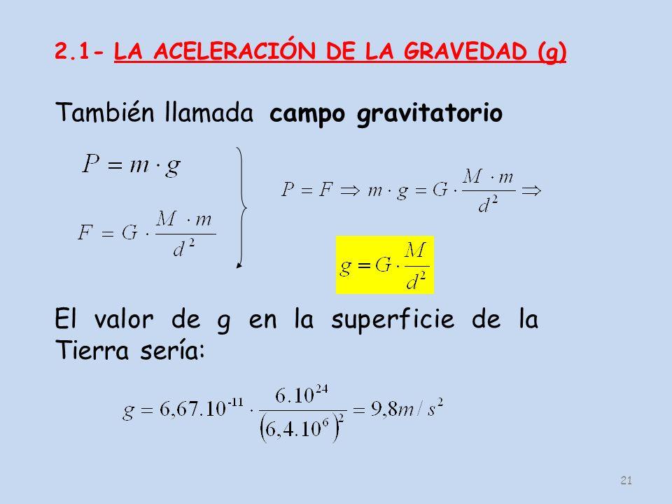 También llamada campo gravitatorio