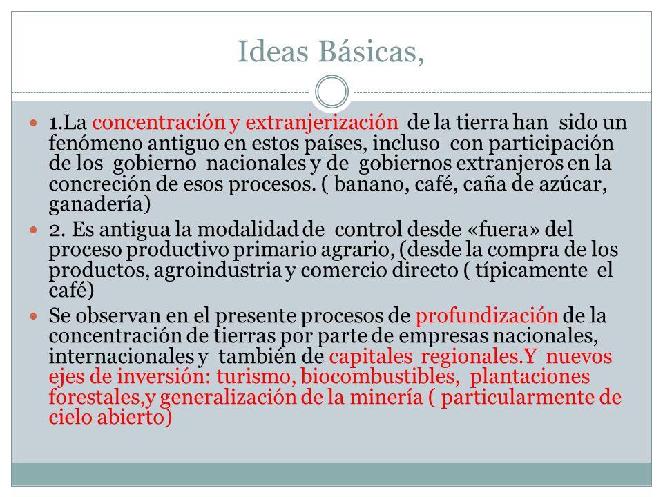 Ideas Básicas,