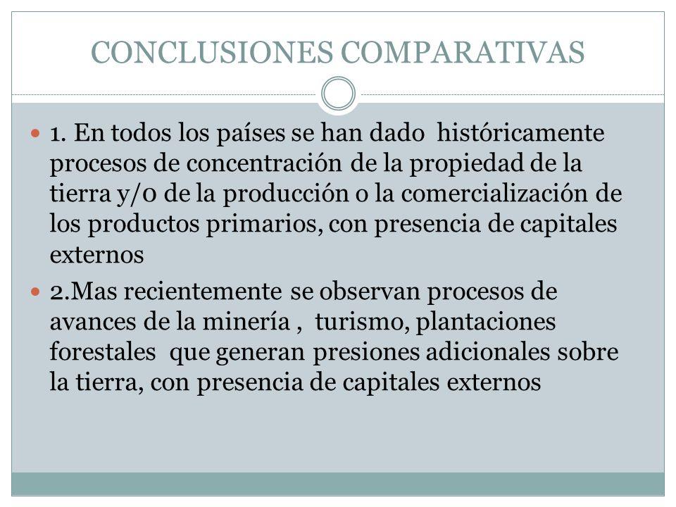 CONCLUSIONES COMPARATIVAS