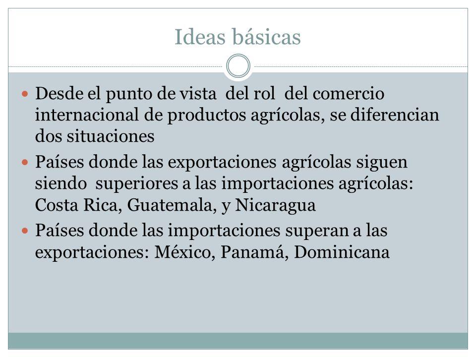 Ideas básicas Desde el punto de vista del rol del comercio internacional de productos agrícolas, se diferencian dos situaciones.