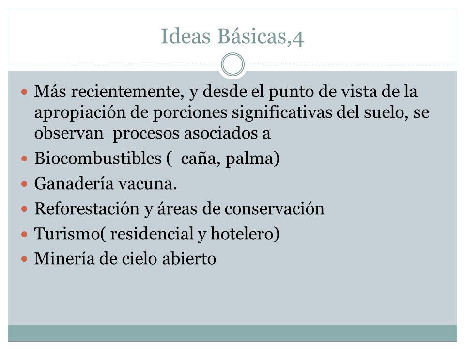Ideas Básicas,4