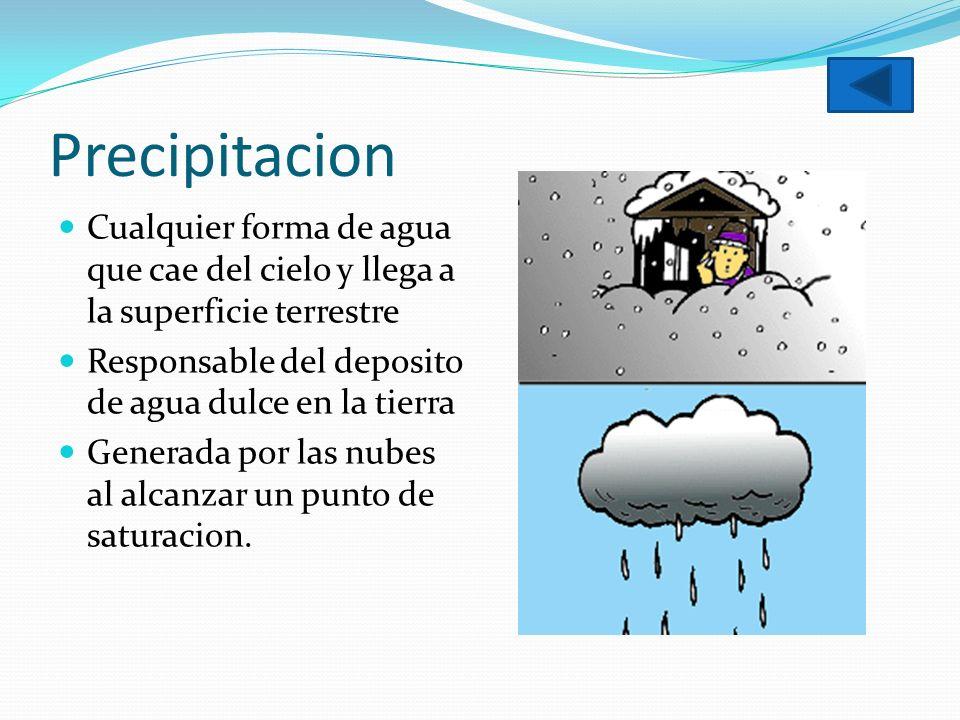 Precipitacion Cualquier forma de agua que cae del cielo y llega a la superficie terrestre. Responsable del deposito de agua dulce en la tierra.