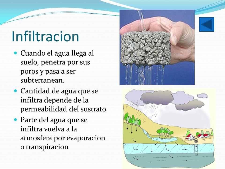 Infiltracion Cuando el agua llega al suelo, penetra por sus poros y pasa a ser subterranean.