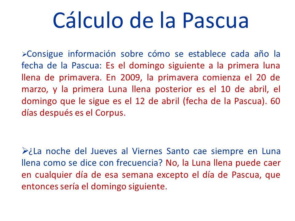 Cálculo de la Pascua