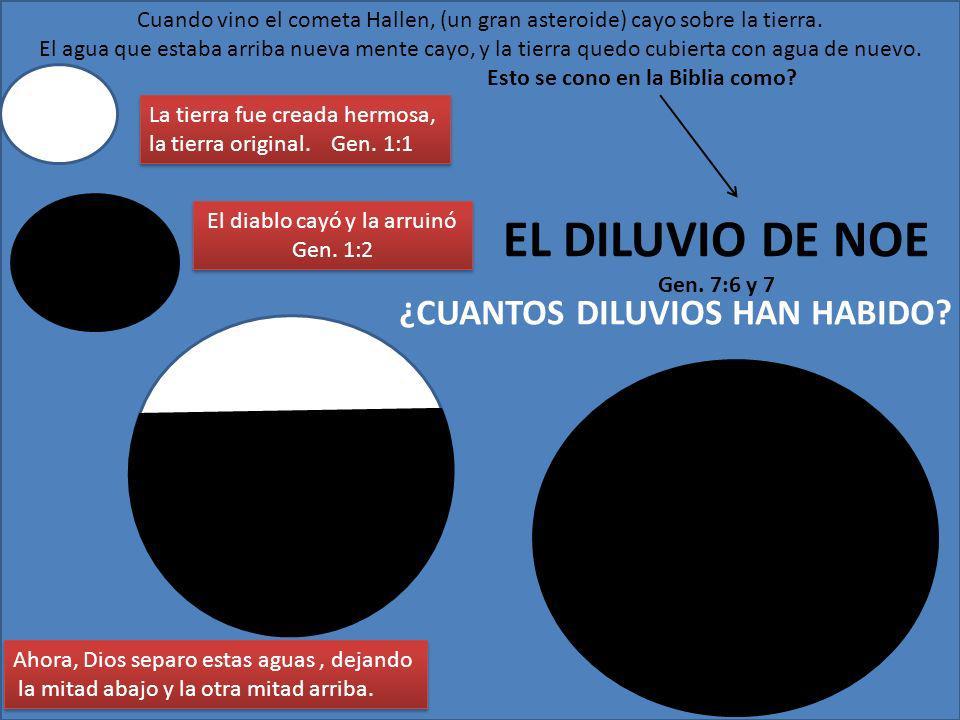 EL DILUVIO DE NOE ¿CUANTOS DILUVIOS HAN HABIDO