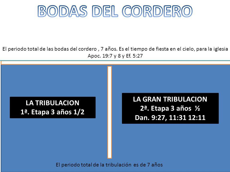 BODAS DEL CORDERO LA GRAN TRIBULACION LA TRIBULACION