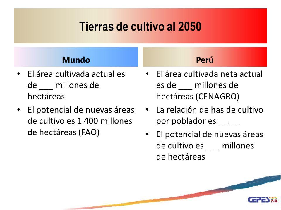 Tierras de cultivo al 2050 Mundo Perú