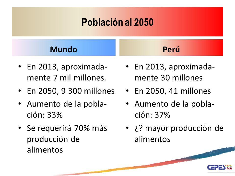 Población al 2050 Mundo Perú En 2013, aproximada-mente 7 mil millones.
