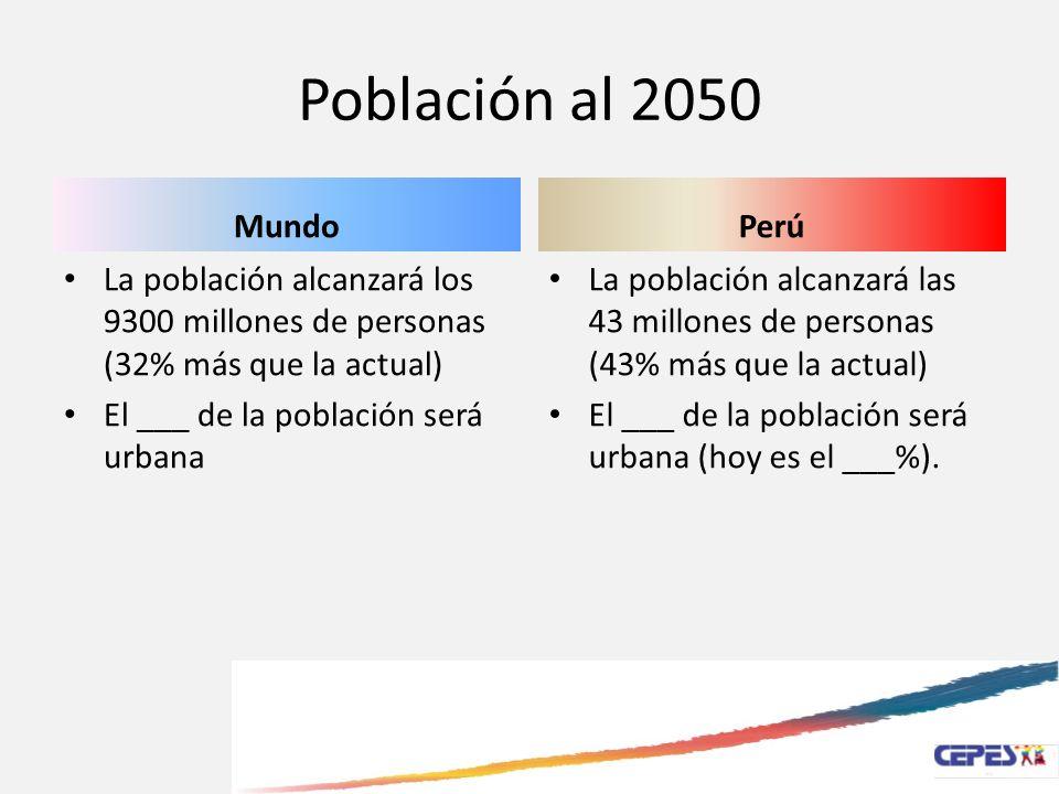Población al 2050 Mundo Perú