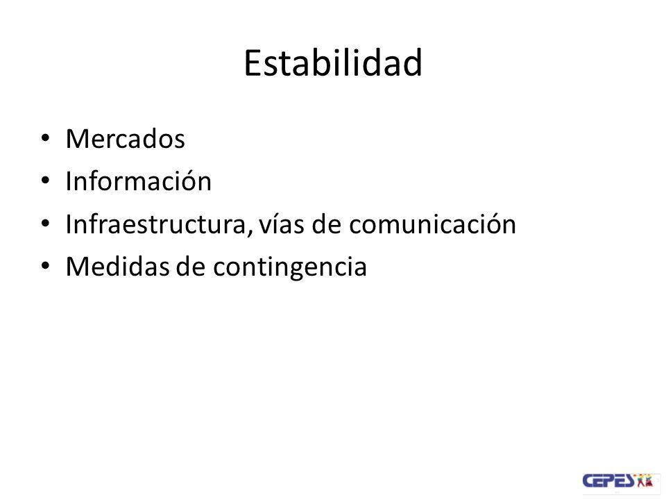 Estabilidad Mercados Información Infraestructura, vías de comunicación