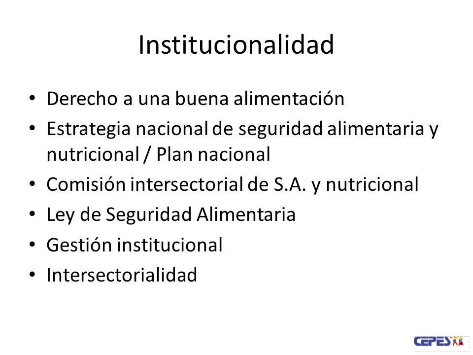 Institucionalidad Derecho a una buena alimentación
