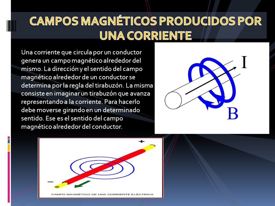 CAMPOS MAGNÉTICOS PRODUCIDOS POR UNA CORRIENTE