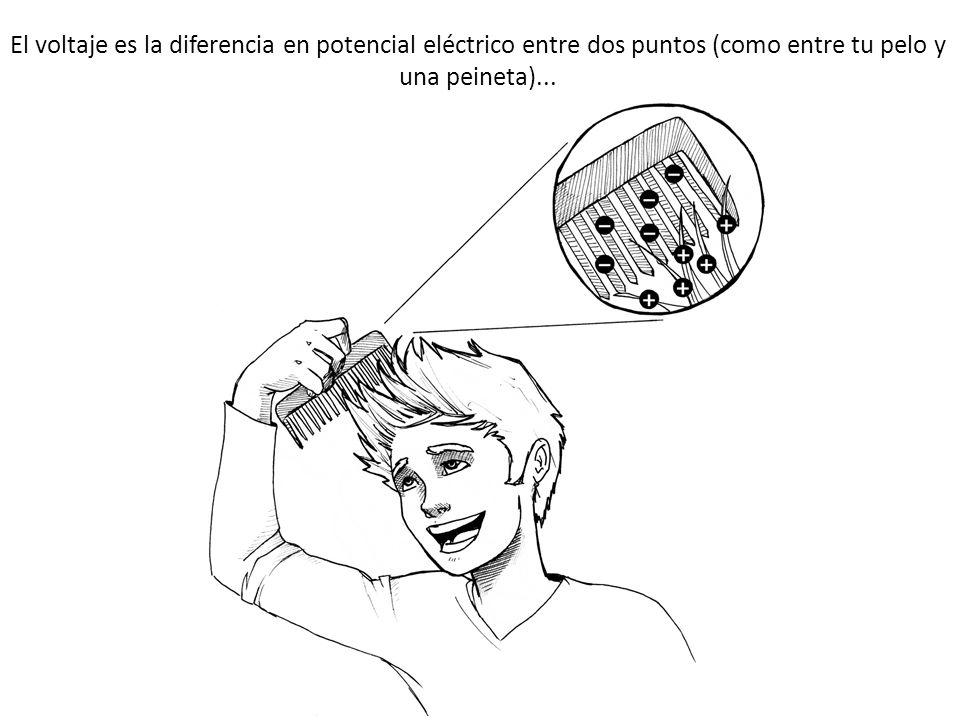 El voltaje es la diferencia en potencial eléctrico entre dos puntos (como entre tu pelo y una peineta)...