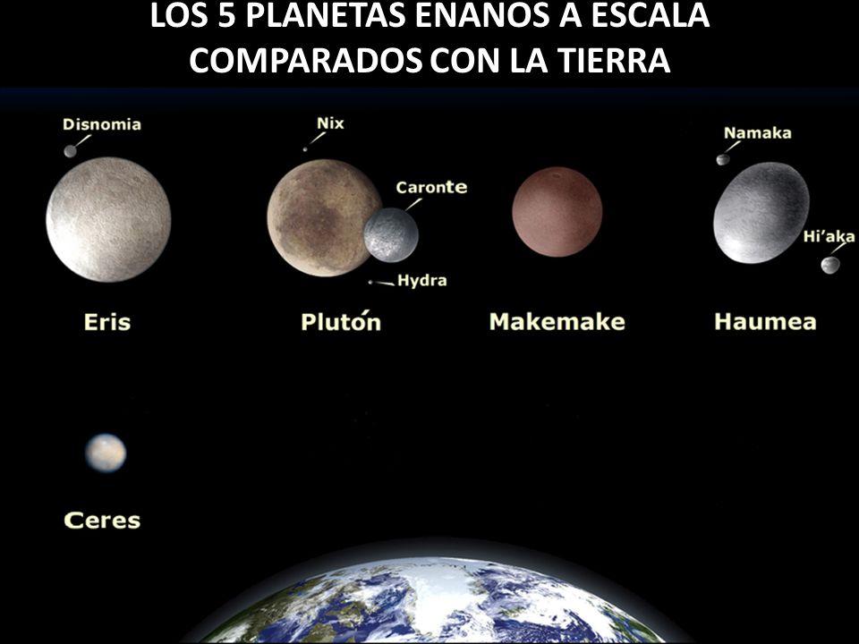 LOS 5 PLANETAS ENANOS A ESCALA COMPARADOS CON LA TIERRA