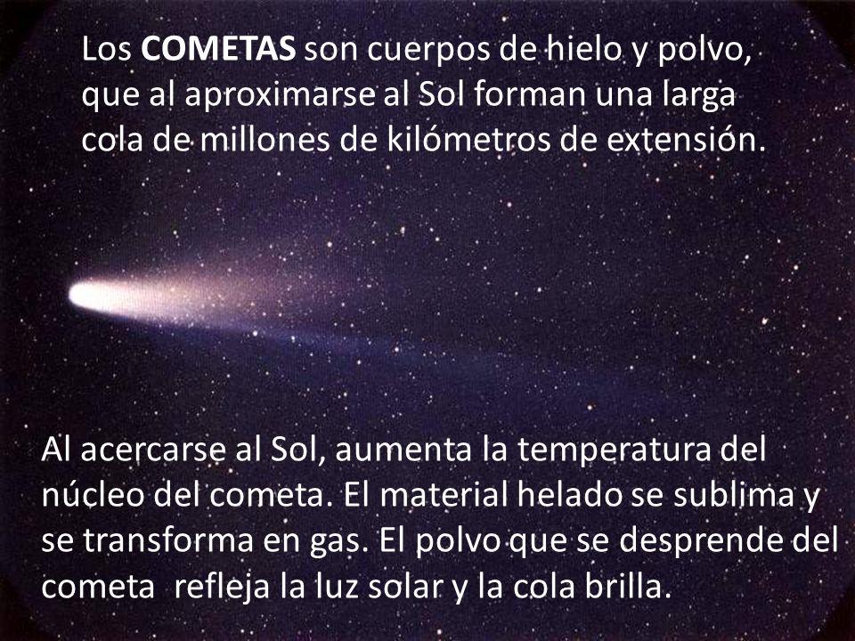 Los COMETAS son cuerpos de hielo y polvo, que al aproximarse al Sol forman una larga cola de millones de kilómetros de extensión.