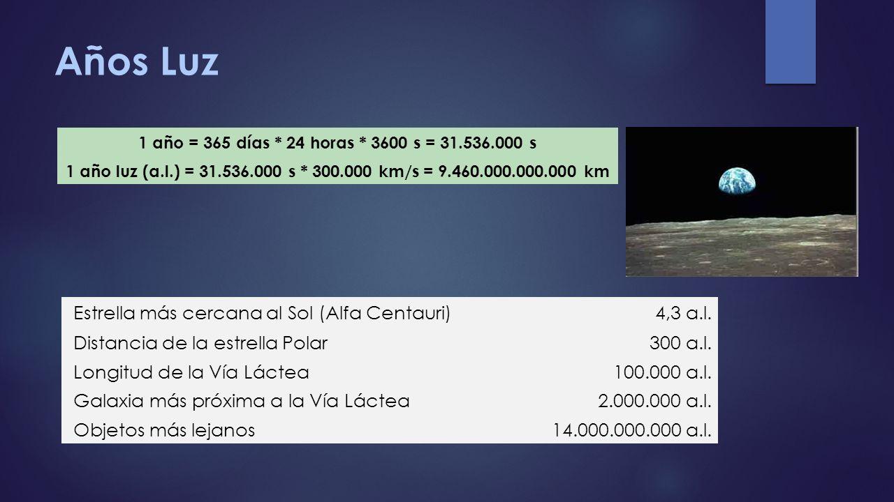 1 año luz (a.l.) = 31.536.000 s * 300.000 km/s = 9.460.000.000.000 km