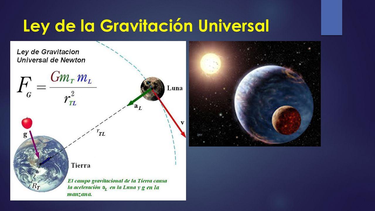 Ley de la Gravitación Universal