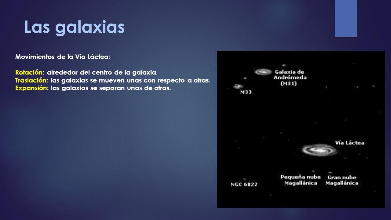 Las galaxias Movimientos de la Vía Láctea: